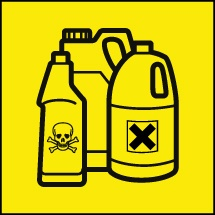 Hazardous Waste Recycling Signs