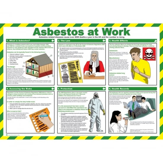 Asbestos Safety Posters 590mm x 420mm
