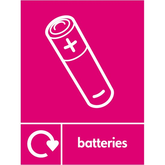 Batteries Waste Recycling Signs