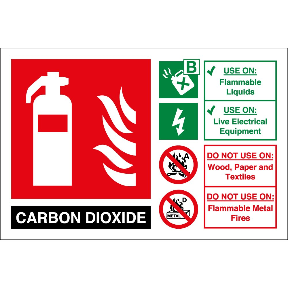 co2 fire extinguisher signs from key signs uk