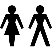 Toilet and Hygiene Facility Signs