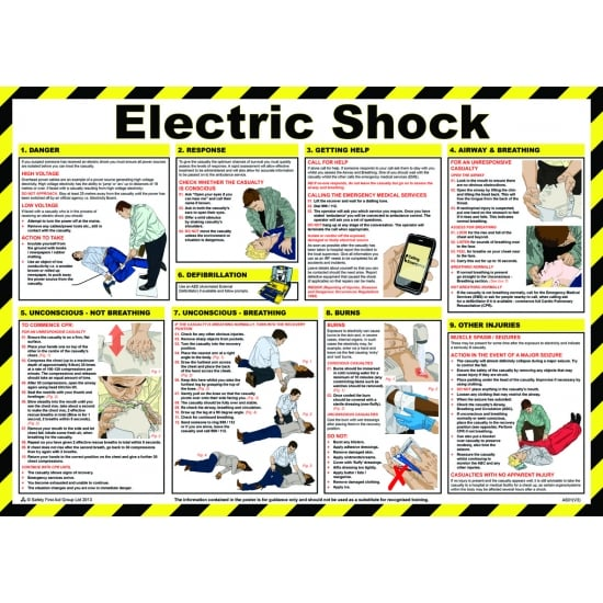 Electric Shock Posters 590mm x 420mm