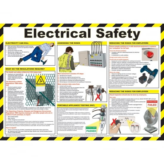 Electrical Safety Posters 590mm x 420mm