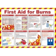First Aid For Burns Posters 590mm x 420mm