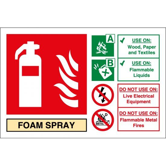 Foam Spray Fire Extinguisher Signs