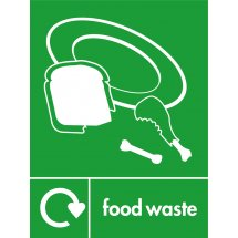 Food Waste Recycling Signs