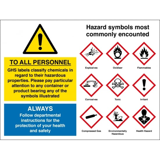 GHS Labels Safety Signs
