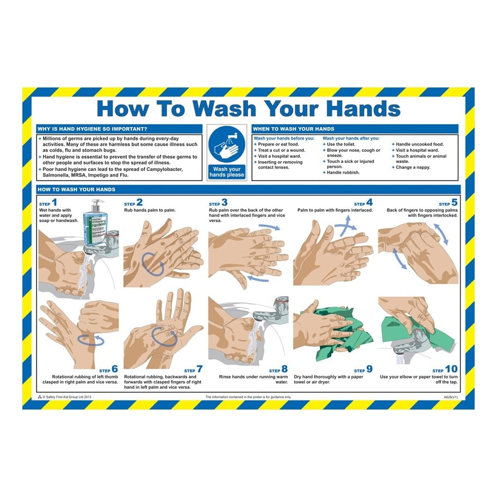 how-to-wash-your-hands-posters-590mm-x-4