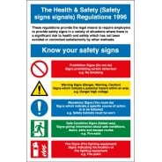 Know Your Safety Signs