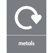 Metals Waste Recycling Signs