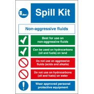 Non Aggressive Fluids Spill Kit Signs