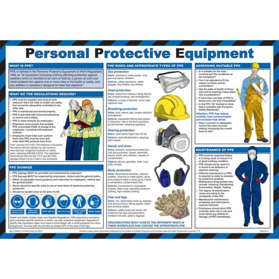PPE Safety Posters 590mm x 420mm