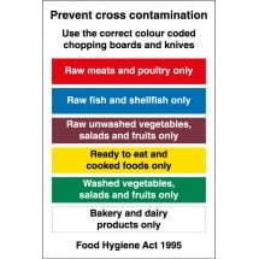 Prevent Cross Contamination Signs
