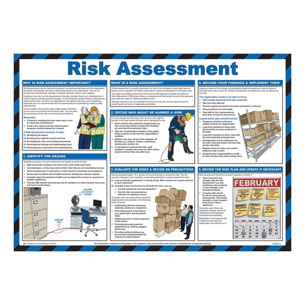 Risk Essment | Risk Assessment Posters 590mm X 420mm From Key Signs Uk