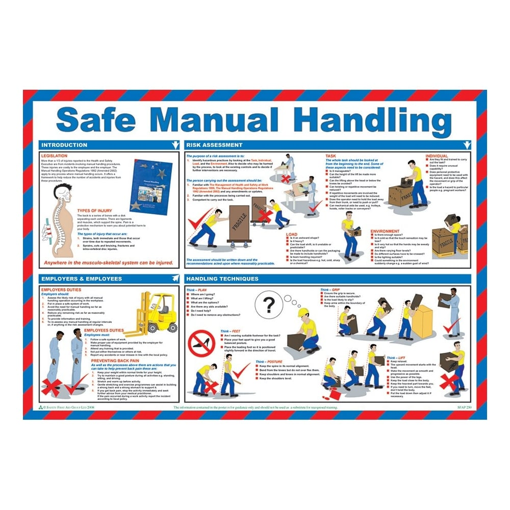 Safe Manual Handling Posters 590mm x 420mm - from Key Signs UK