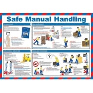 Safe Manual Handling Posters 590mm x 420mm