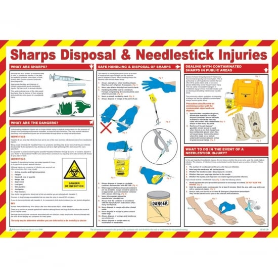Sharps Disposal And Needlestick Injuries Posters 590mm X