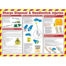 Sharps Disposal and Needlestick Injuries Posters 590mm x 420mm