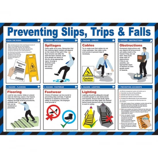 Slips Trips And Falls Safety Posters 590mm x 420mm