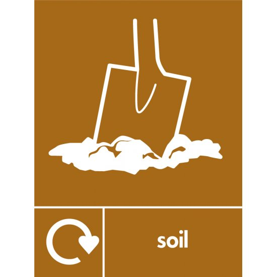 Soil Waste Recycling Signs