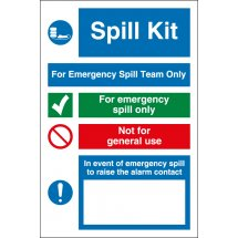 Spill Kit For Emergency Spill Team Signs