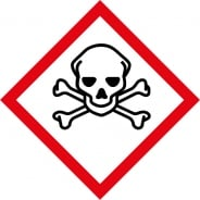 Toxic GHS Labels