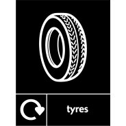 Tyres Waste Recycling Signs